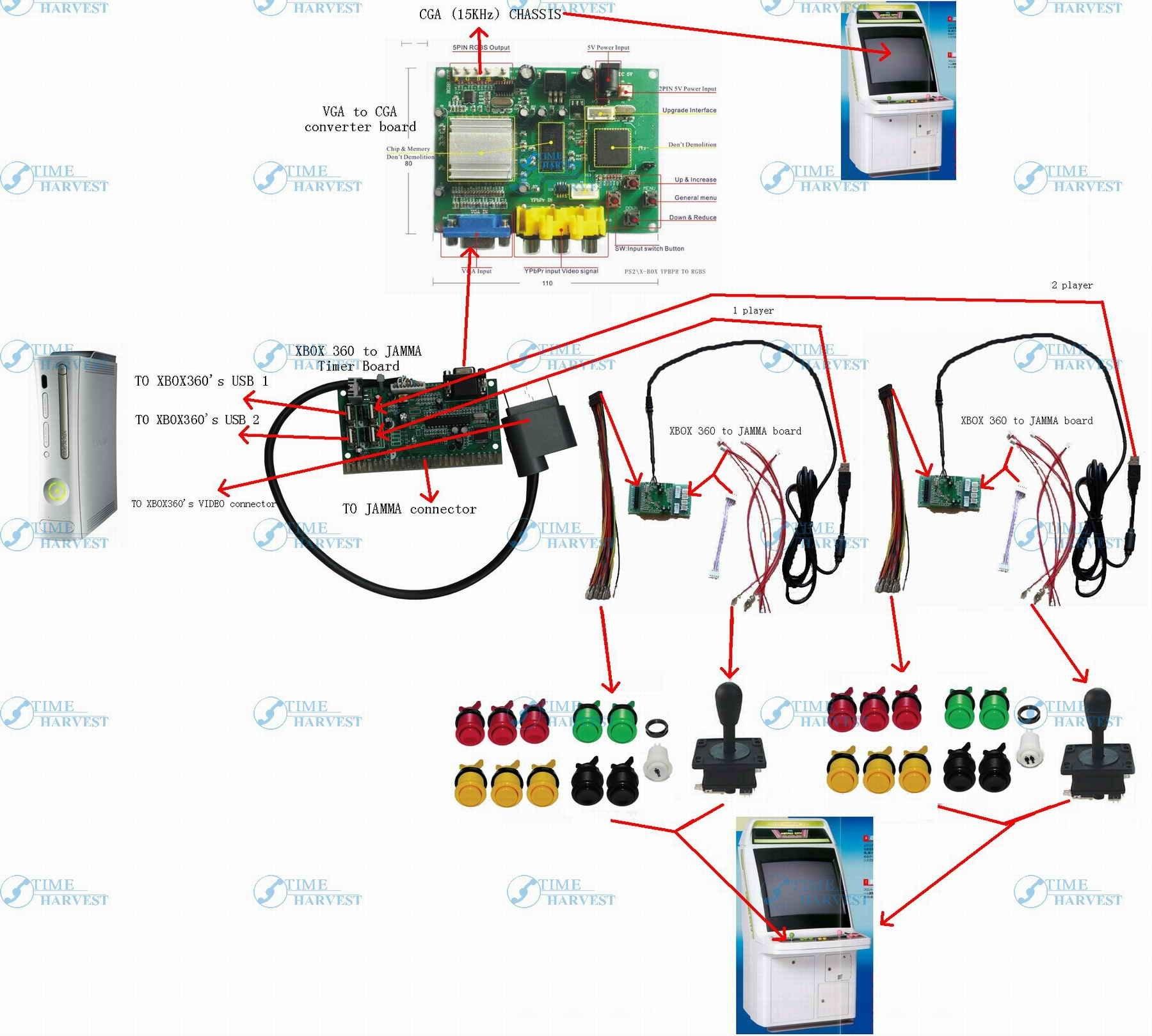 arcade game wiring diagram
