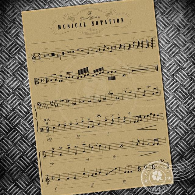 Ev Ve Bahce Ten Duvar Cikartmalari De Vintage Poster Gitar Resmi