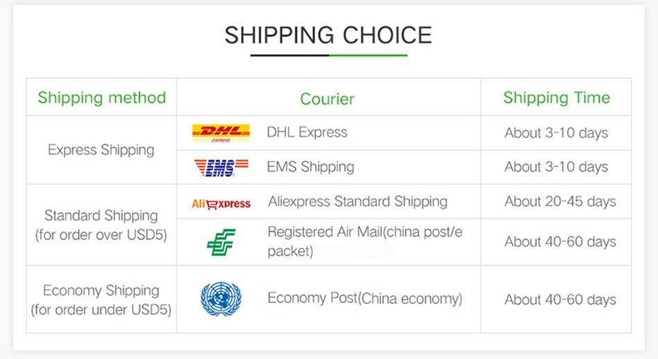 shipping choice