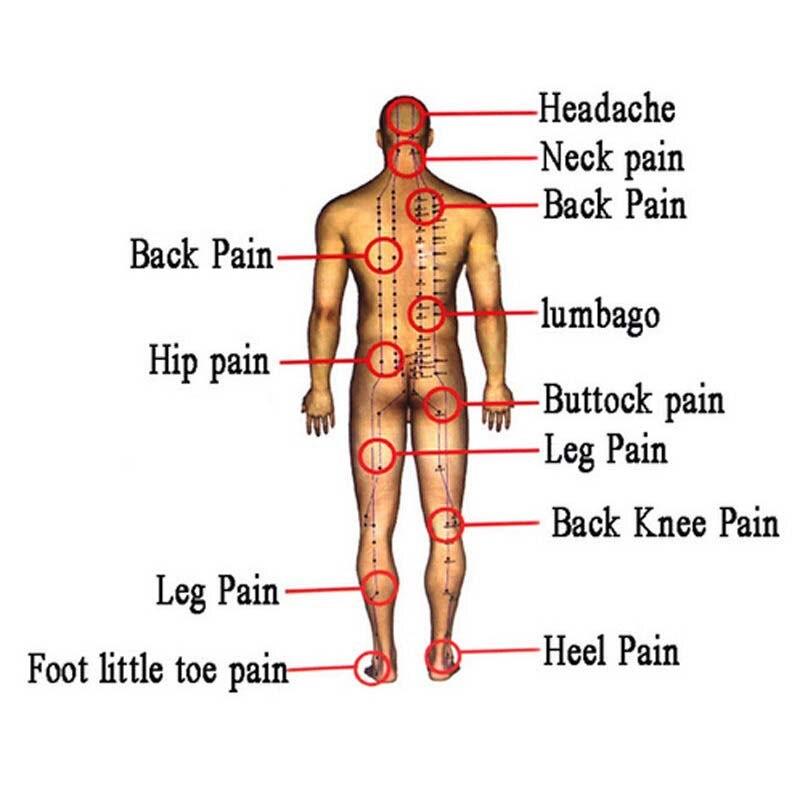 32pcs Chinese Medical Plaster Tens Foot Muscle Back Neck Shoulder