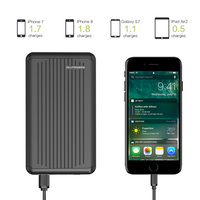 ALLPOWERS Mobile Phone Charger Quick Charging USB Phone Charger For IPhone 5 5s SE 6 IPhone