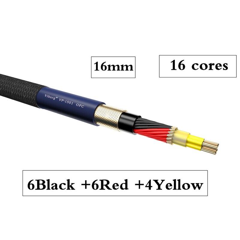 VIBORG X Hi End VP-1501 OFC Multplex Red copper Power cable audiophile power Powerflux cord roll cable us ac gaofei gf pwocc202 occ copper power core powerflux hi end power cable