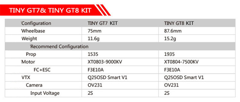 KingKong Tiny GT7 GT8 FPV Drone Kits Set Camera XT0803 XT0804 Brushless  Motor 10A Fly Tower 1535 Propeller
