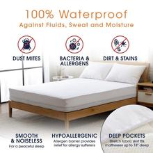 Turetrip 180X200CM Waterproof Mattress Cover Fitted Seet Mattress Pad Colchao Bed Protection Anti Mite Mattress Protector