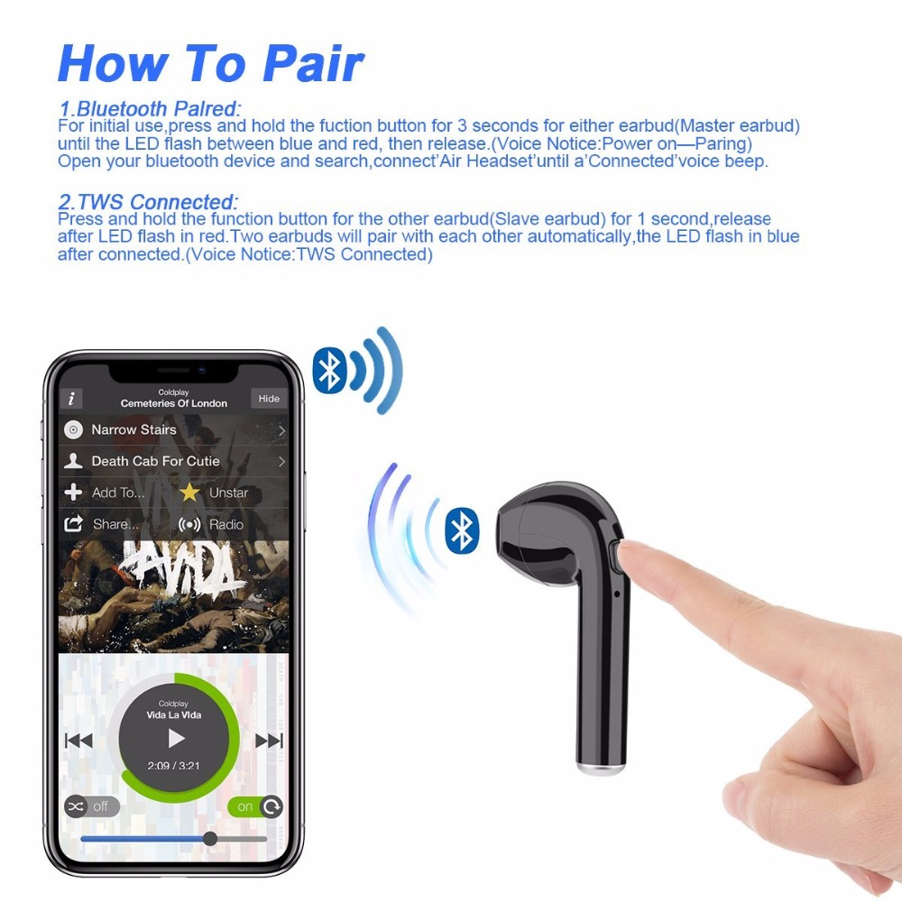 Free Shipping i7s Bluetooth Earbuds Wireless Headphones Headsets Stereo In-Ear Earphones With Charging Box for ios and Android 3