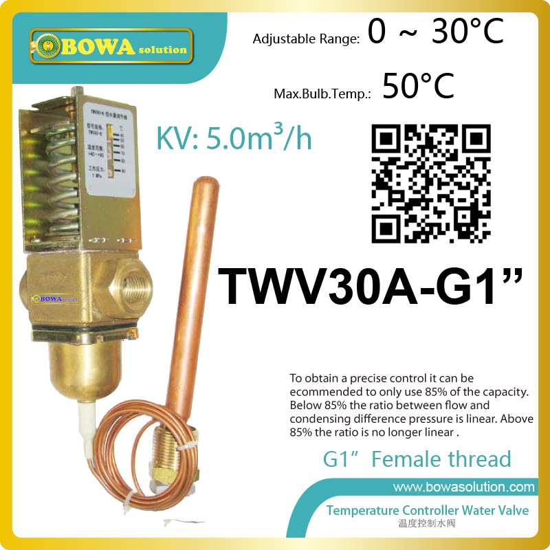 Temperature drived water valves relgulate water flow rate with outlet water temperature decreasing, applied in water chillers numerical experiments on solute transport in ground water flow systems