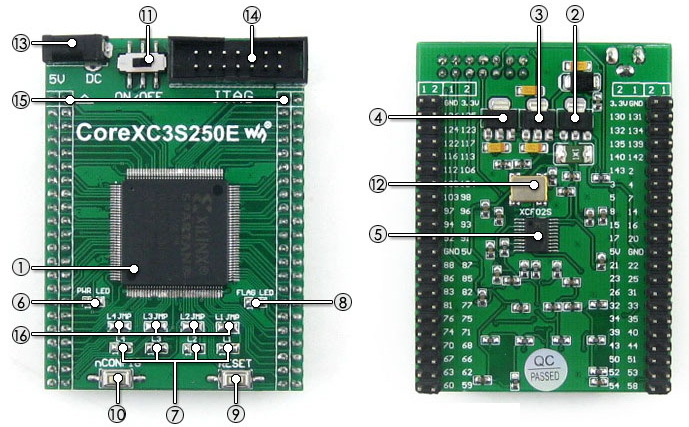 XC3S250E core board on board resource