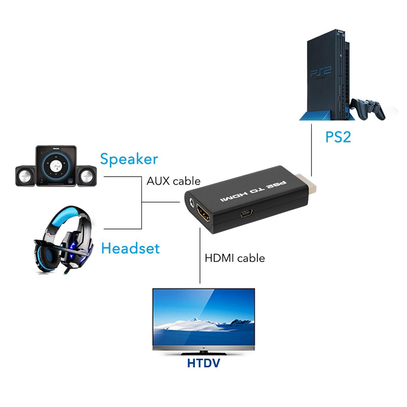 Video Converter Adapter