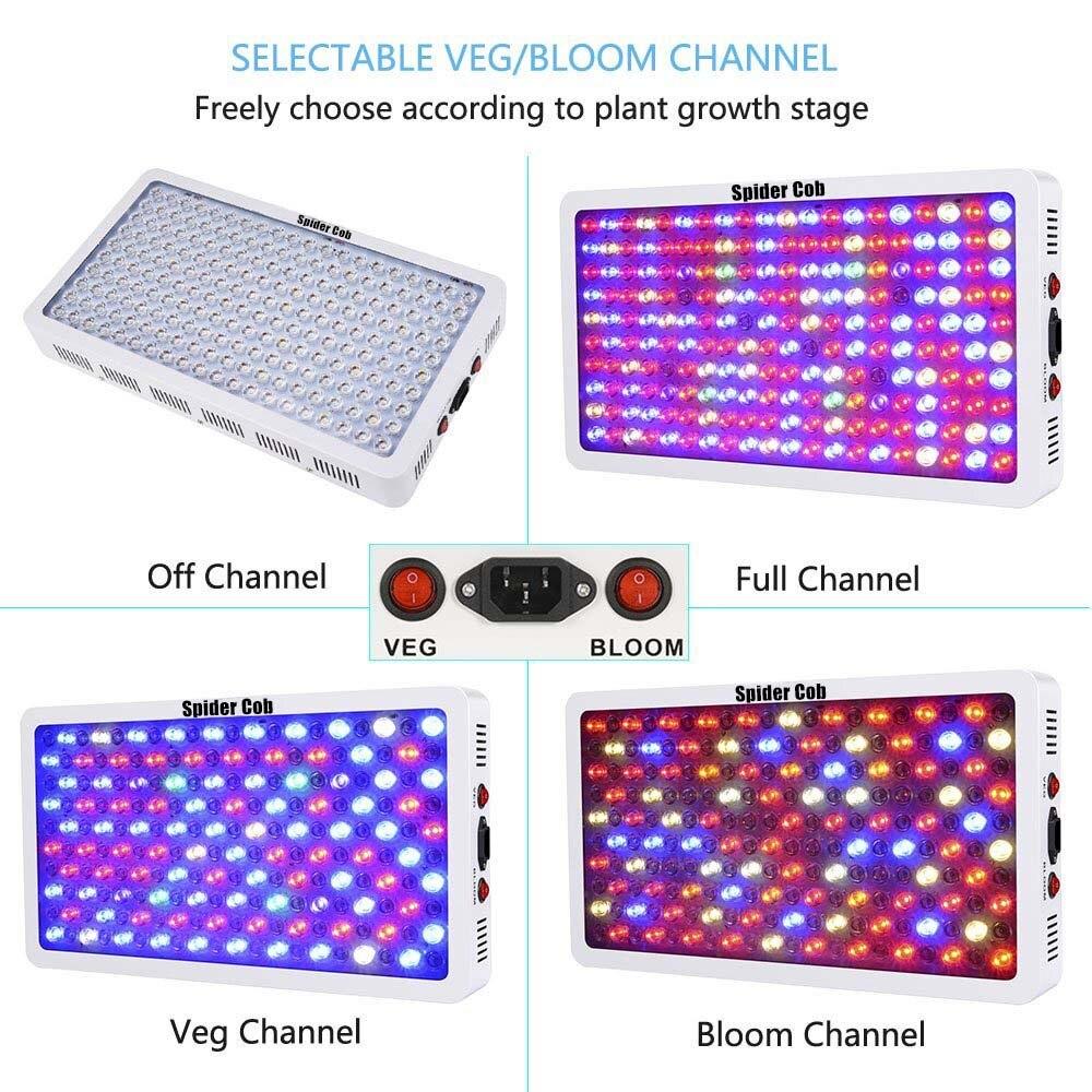 12 bands Full Spectrum 1000 Watt LED Grow Light Optical Lens