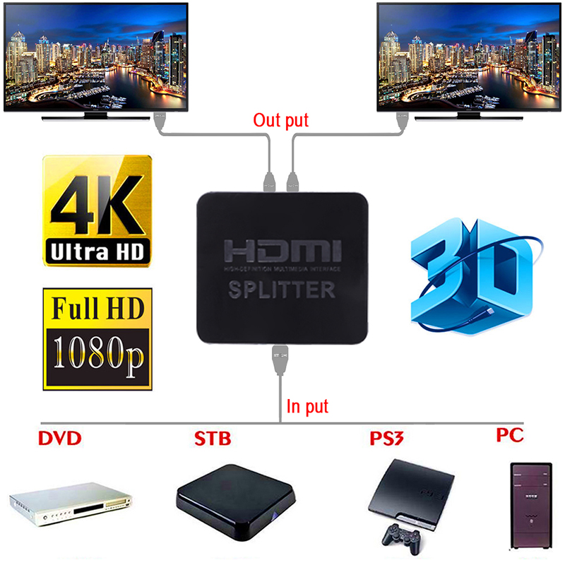New Ultra HD 4K HDMI Splitter Full HD 3D 1080p Video HDMI Switch Switcher 1X2 Split 1 in 2 Out Amplifier Dual Display 2 Color