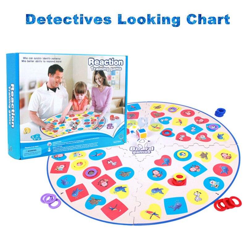 2-4 joueurs détectives à la recherche tableau jouets réaction jeu de formation famille Parent-enfant interactif Eduactional jouets pour enfants