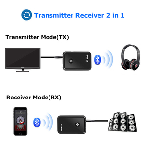 Image 3 - 2 in 1 Transmit Receive Wireless Bluetooth 4.2 AUX Adapter 3.5 mm Jack Audio for Tables TV Home Sound System Car Stereo System