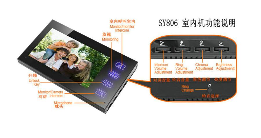 video doorphone (2)