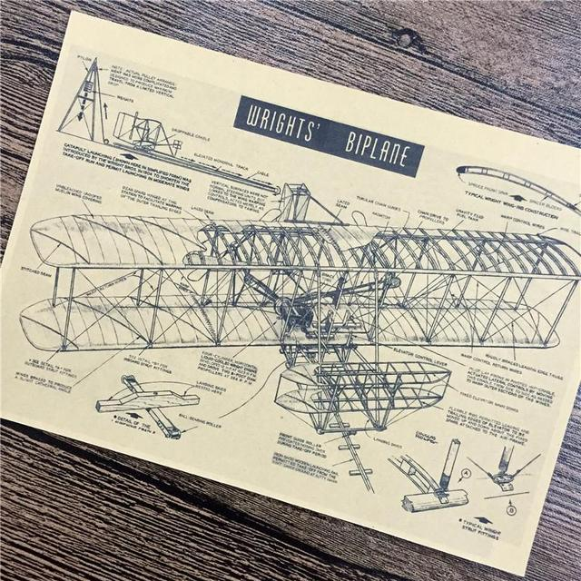Retro Aircraft Paper Wall Poster
