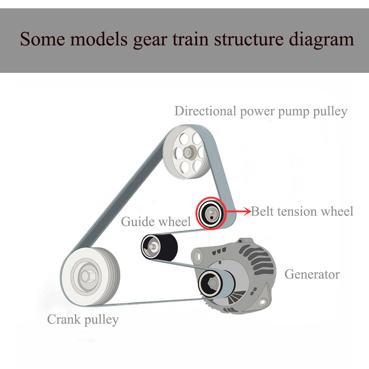E46 320d Serpentine Belt Diagram Trusted Wiring Diagrams Fan Pulley Product U2022 E38
