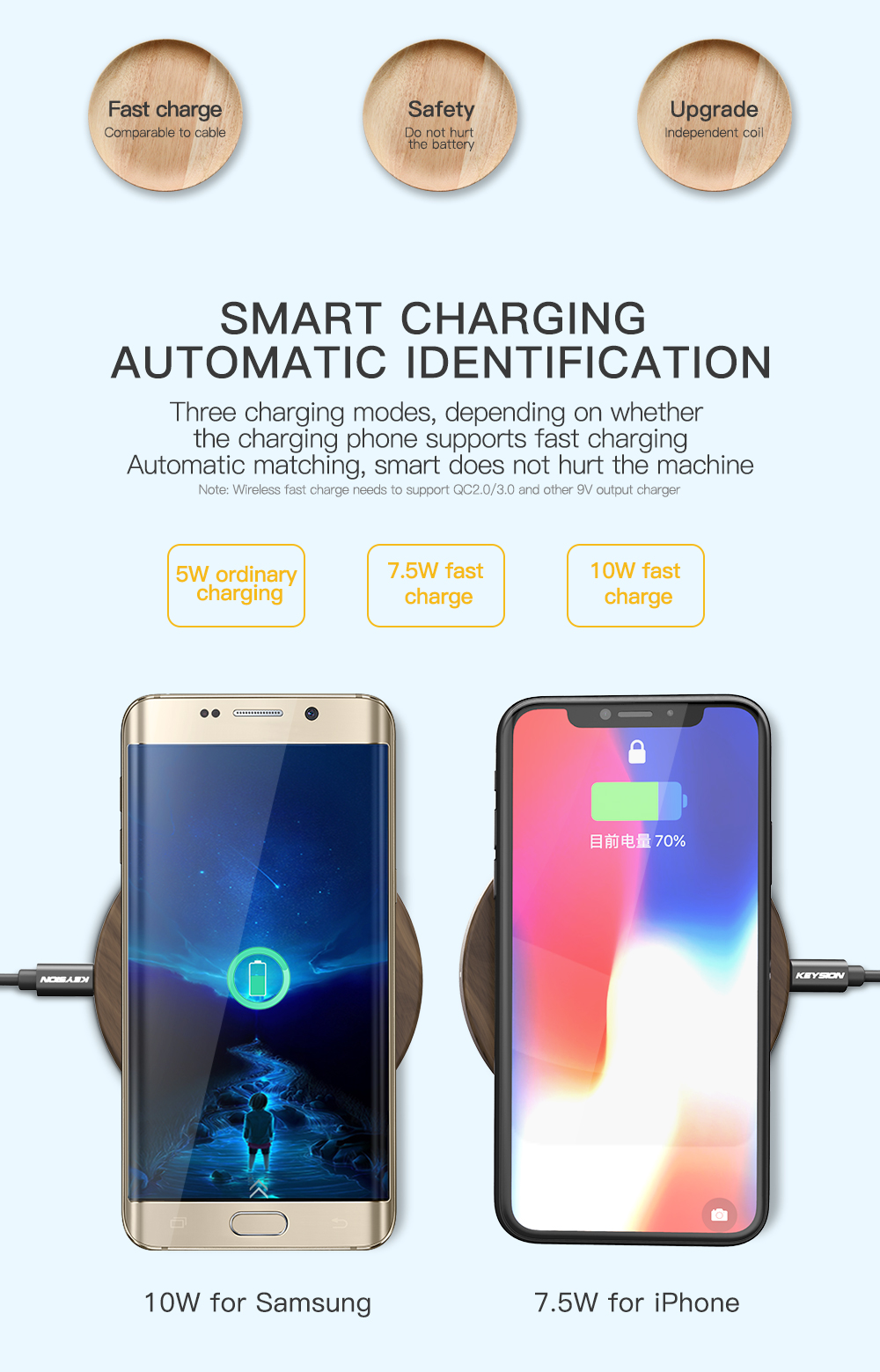 10W 7.5W 5W Qi Wireless Charger