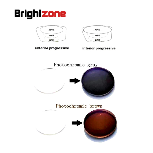 57400a0cf5 1.61 Interior Progressive Photochromic No Line Bifocal HC UV CR-39 resin prescription  lenses one lens see near   distance