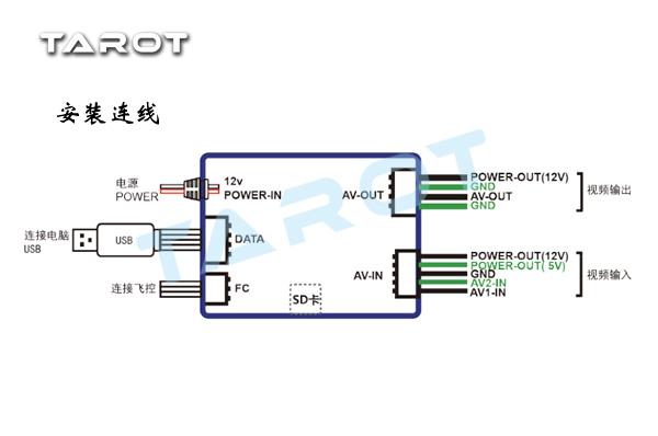 TL300C-2