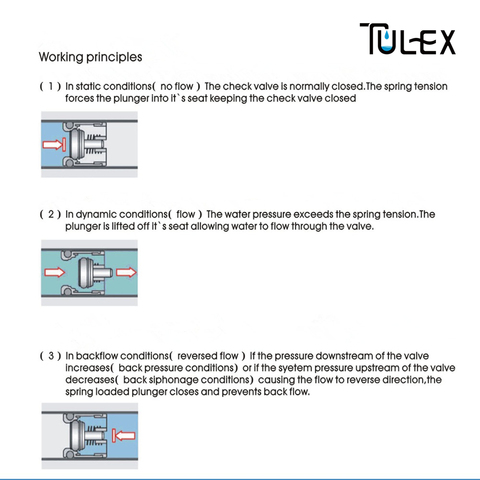 TULEX 15MM-50MM Water Check Valve Non Return Shower Head Connector Valve Bathroom Accessory One Way Water Control OV15-50 Lahore