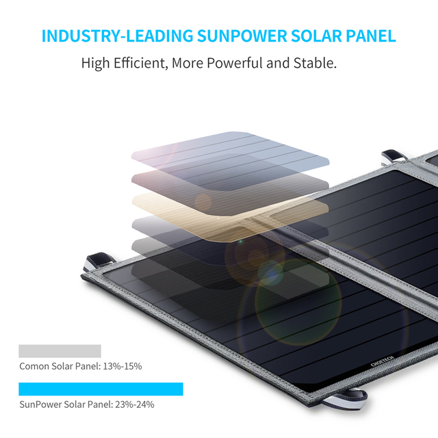CHOETECH Solar Panel Charger China 24W for iPhone 7/6 Dual USB Port Portable battery Solar cell Phone Charger for Samsung S8/S7