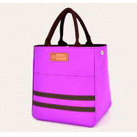 Lightweight Durable Round Small Lunch Box Lunch Bag Loncheras Bolso Mujer Men Women's Bags for Food Picnic Zipper Tote Handbags