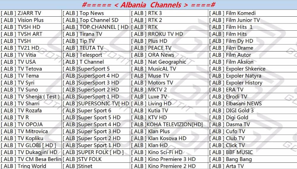 Albanian-Channels-1