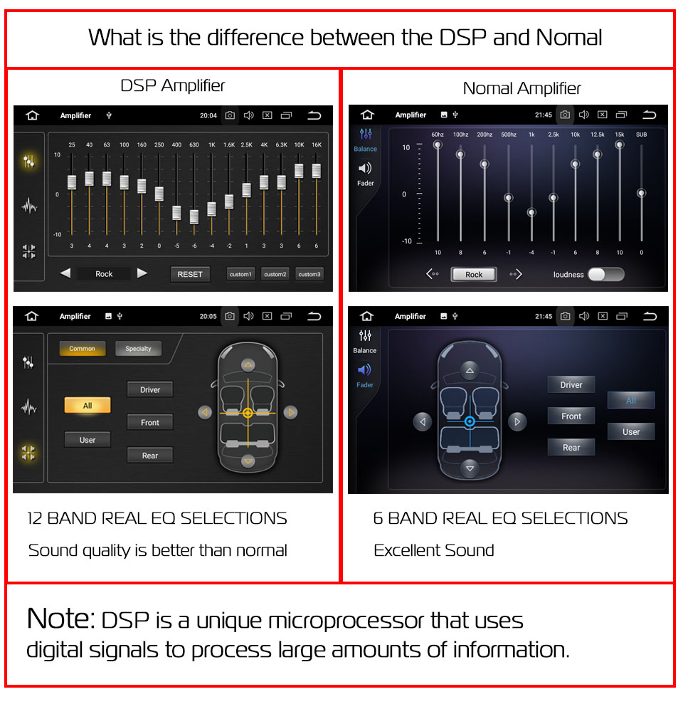 DSP-PX5