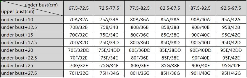 La Isla Большой размер женщин v-образным вырезом полное покрытие номера мягкий косточках минимайзер бюстгальтер 75 80 85 90 95 дд E F