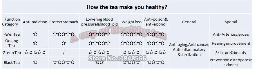 Tea benefits.jpg