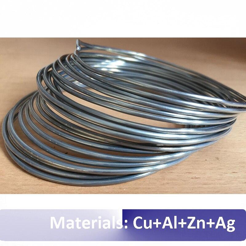 Gemütlich Aluminium Gegen Kupferdraht Ideen - Elektrische Schaltplan ...