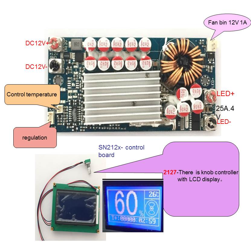 the new microscope fiber lighting led module 120W 5700K LED microscope lamp with controller Knob LCD display SN2127H