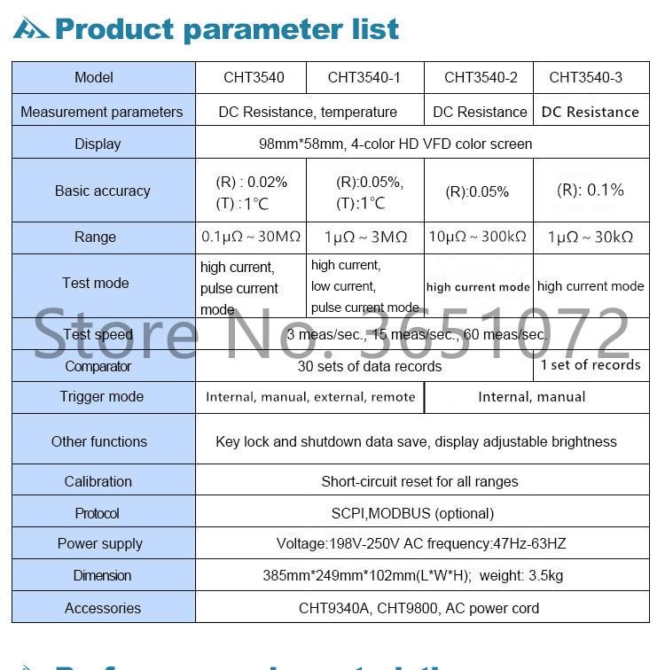 Verificador da resistência de CHT3540-1 com relação do manipulador e rs232