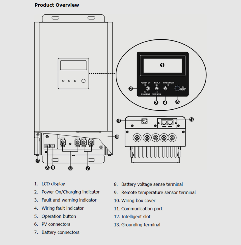 Easun Power Mppt Solar Controller 60a 48v Regulator 3200w Wiring Schematic Also Charge 24v Charger