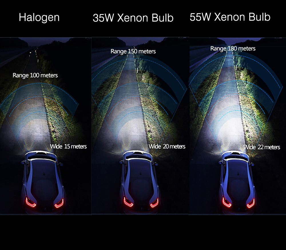 DC 12V 55W HID Kit Xenon H7 H1 H3 H11 HB3 HB4 4300K 5000K 6000K 8000K Car Light Headlight Bulb Fast Bright 55W HID Ballast Kit (3)