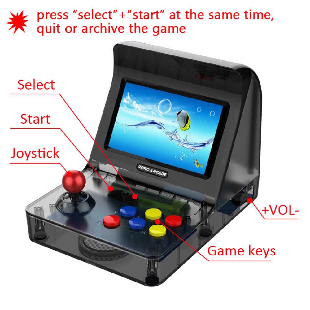 Техника игры в игровые автоматы