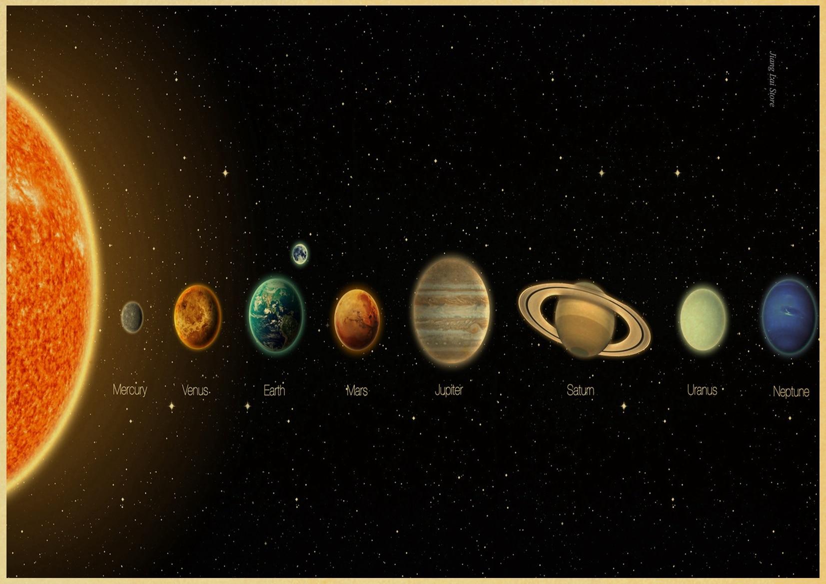 the nine planets - HD1653×1169