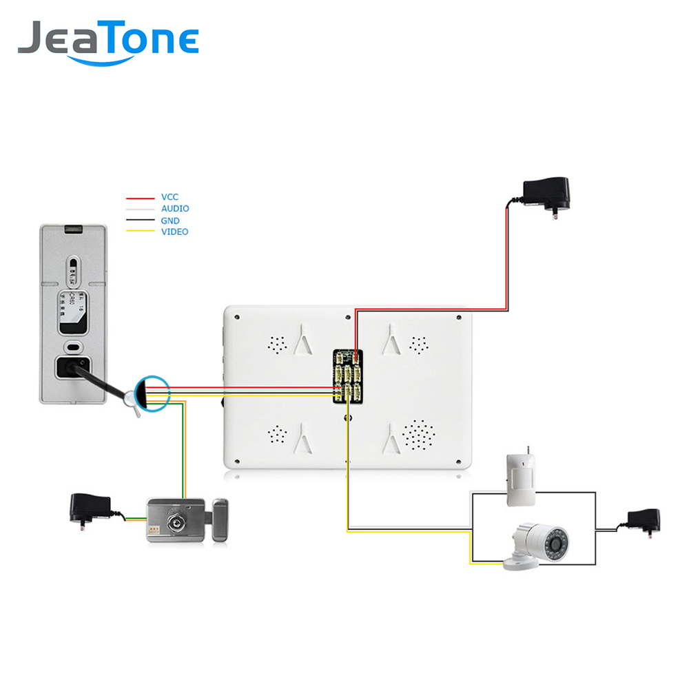 jeatone villa wired video intercom doorbell video door phone bell kit support monitoring unlocking picture and video recording in video intercom from  [ 1000 x 1000 Pixel ]