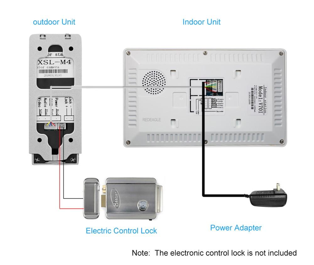 V70I_Connection_AD3