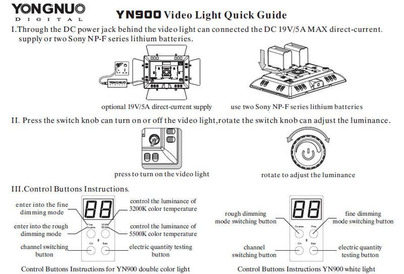 YN-900USE1_zps20223d83