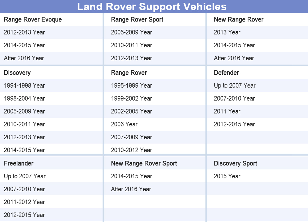 Land Rover Support Vehicles