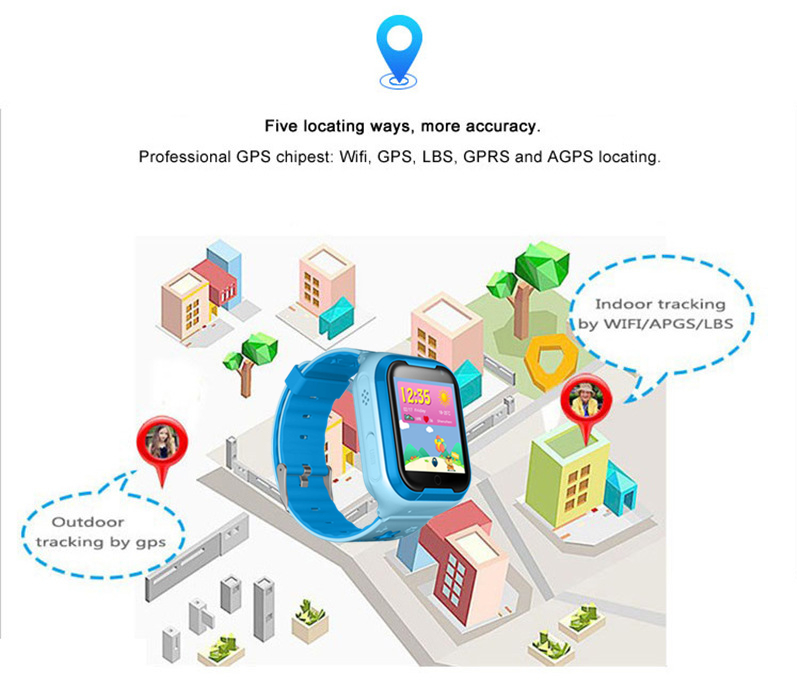 Kids GPS Tracker 4G Smart watch M05 LBS WIFI location SOS call Android 4.2 Pedometer Camera Children Smart watches M05 1PCS 8