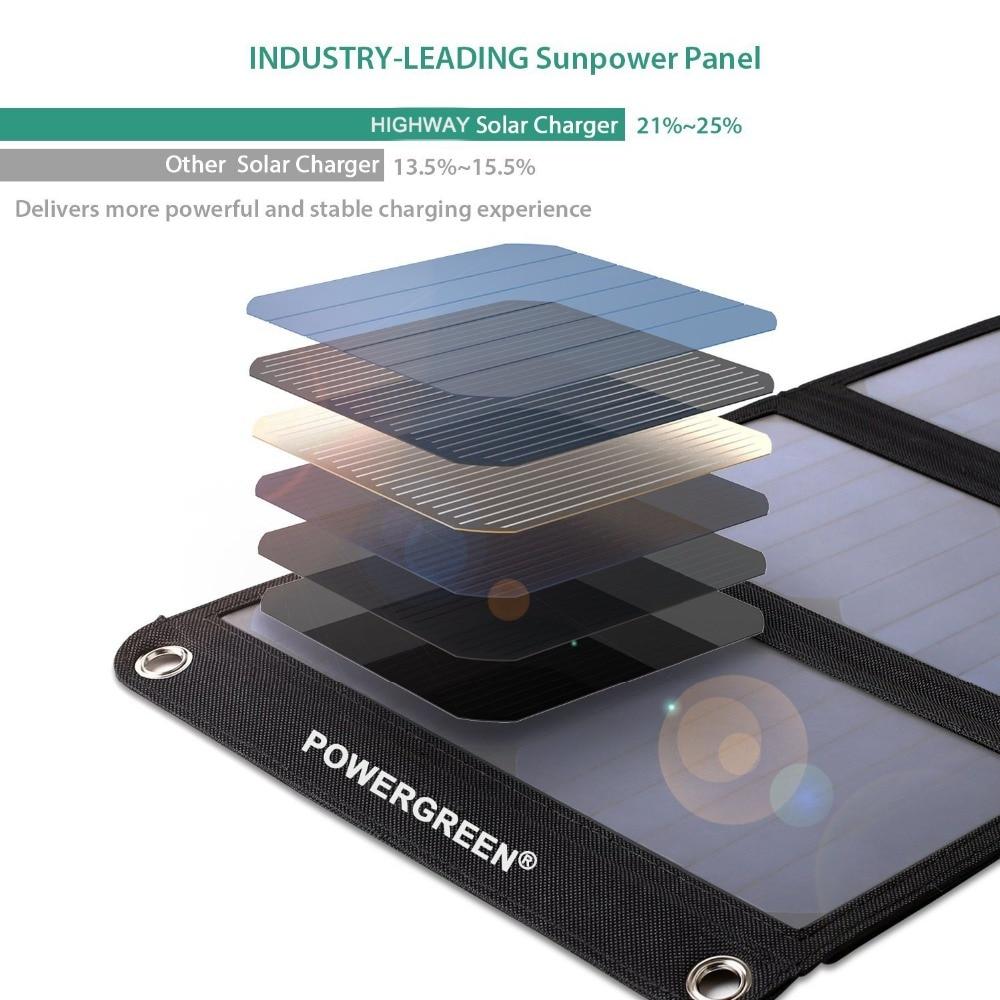 PowerGreen Portable Solar Charger 21 Watt Panel Pengisian Cepat Bank - Aksesori dan suku cadang ponsel - Foto 4