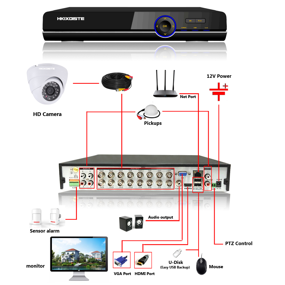 Image 4 - 16Ch CVR CCTV AHD DVR System Kit Waterproof 16 Channel 720P/1080P HD CVR NVR DVR With 16Pcs Sony Dome 1200tvl 720P Camera System-in Surveillance System from Security & Protection