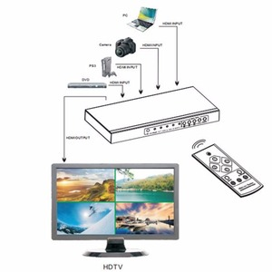 Image 2 - 4 cổng HDMI Chuyển Đổi Liền Mạch Switcher 4x1 Nhiều người xem Adapter, HD1080P, dành cho XBOX 360 PS4/3 Thông Minh Android HD Miễn Phí Vận Chuyển