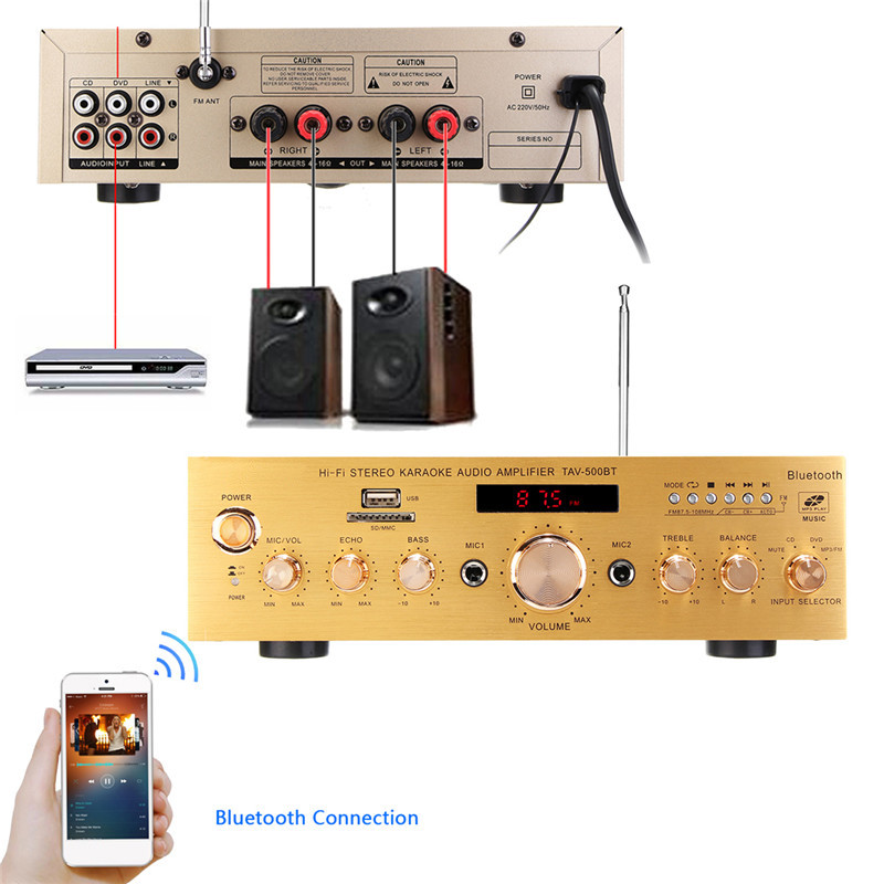 1200W 4ohm HIFI Power Bluetooth Amplifier Stereo 2 Channel Karaoke FM KTV USB/AUX Power Amplifier 220V With Remote Control hifi 2 1 channel edr bluetooth car amplifier subwoofer usb u disk auto stereo audio amplifier with remote control power adapter