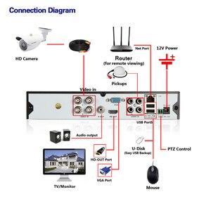 Image 4 - NINIVISION ホット HD 4MP IMX322 AHD 4MP システム CCTV AHD カメラ屋外防水小型金属弾丸 IR 4MP セキュリティ監視