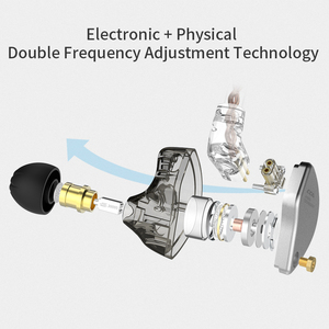 Image 5 - CCA Ca4 In 1dd+1ba Ear Earphones Monitor Metal Hybrid Technology Hifi Bass Earbuds Sport Noise Headphones Cancelling Headset