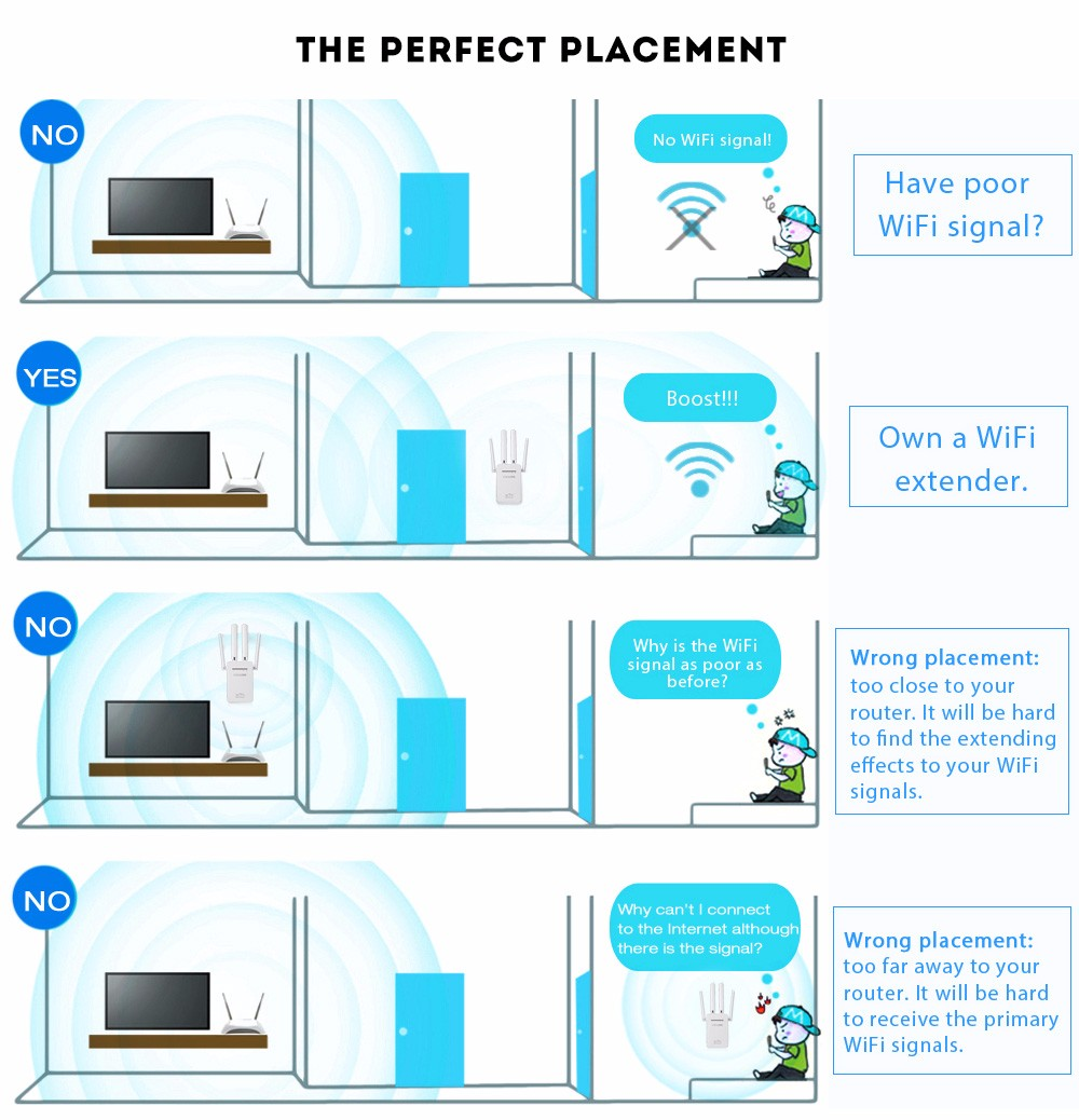 New Wifi Repeater Wireless Router Range Extender Signal Booster With Setup Furthermore Connection Diagram 1 X 300mbps Rj 45 Network Cable User Manual