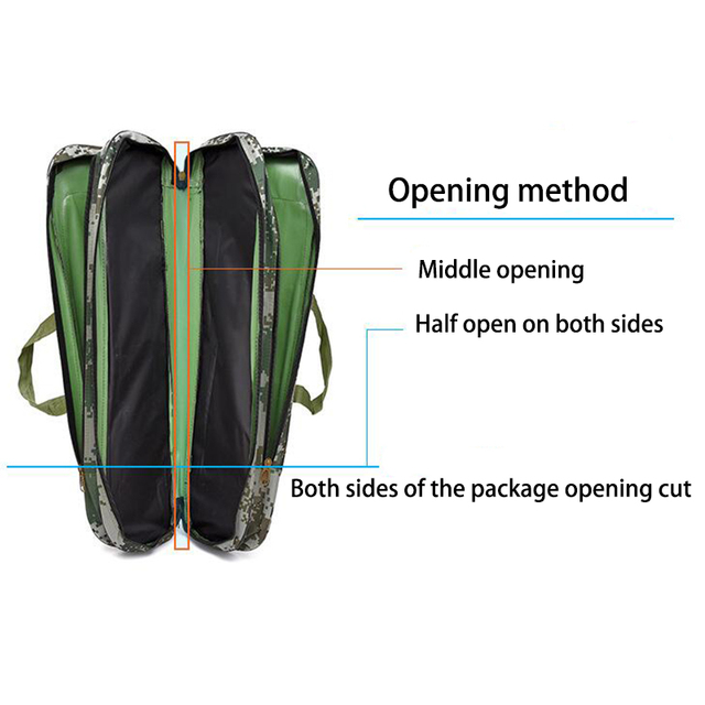 Digital Camouflage Wire Fishing Bag Sea Fishing Bag Large Space3 Layer 80/90cm Fishing Rod Kit Embroidery Fishing Gear Wholesale 5