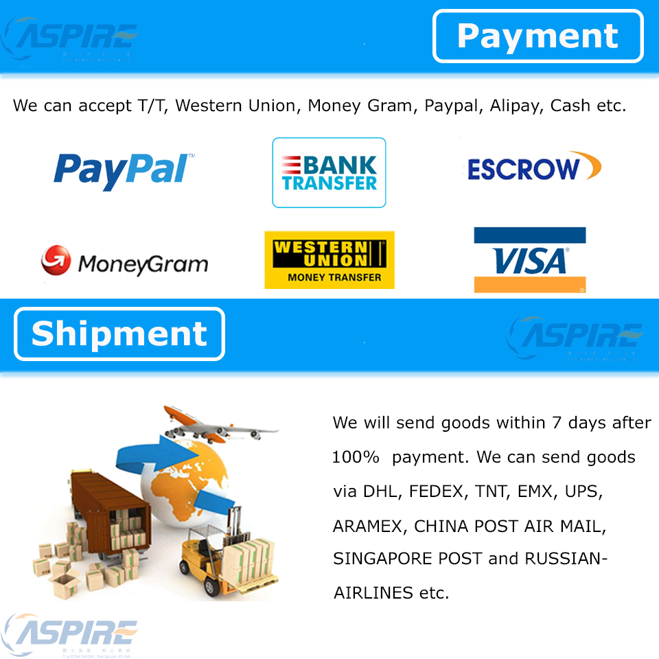 payment+shipment